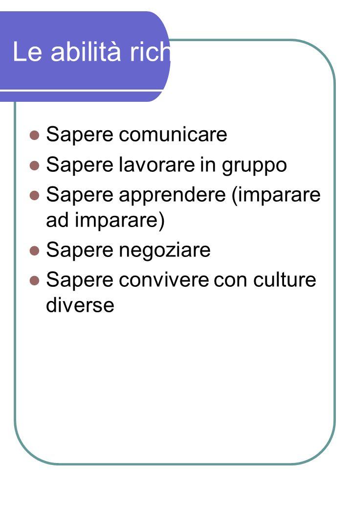 Le abilità richieste Sapere comunicare Sapere lavorare in gruppo