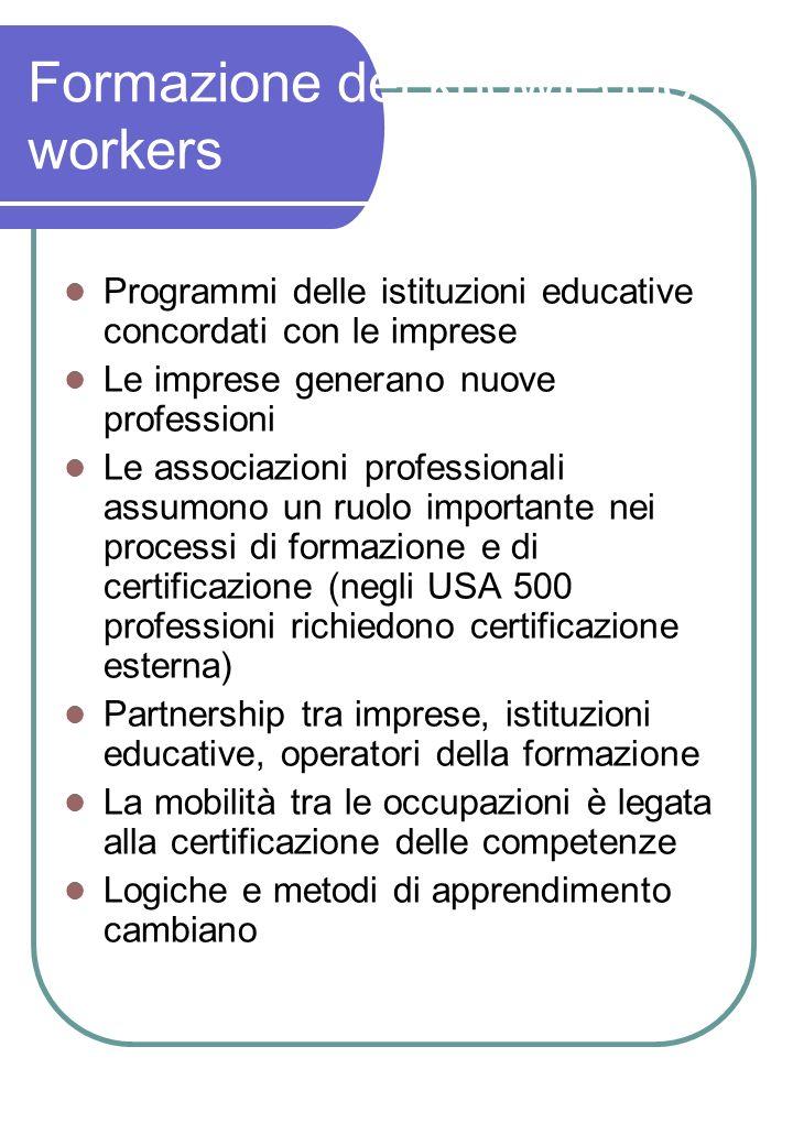 Formazione dei knowledge workers