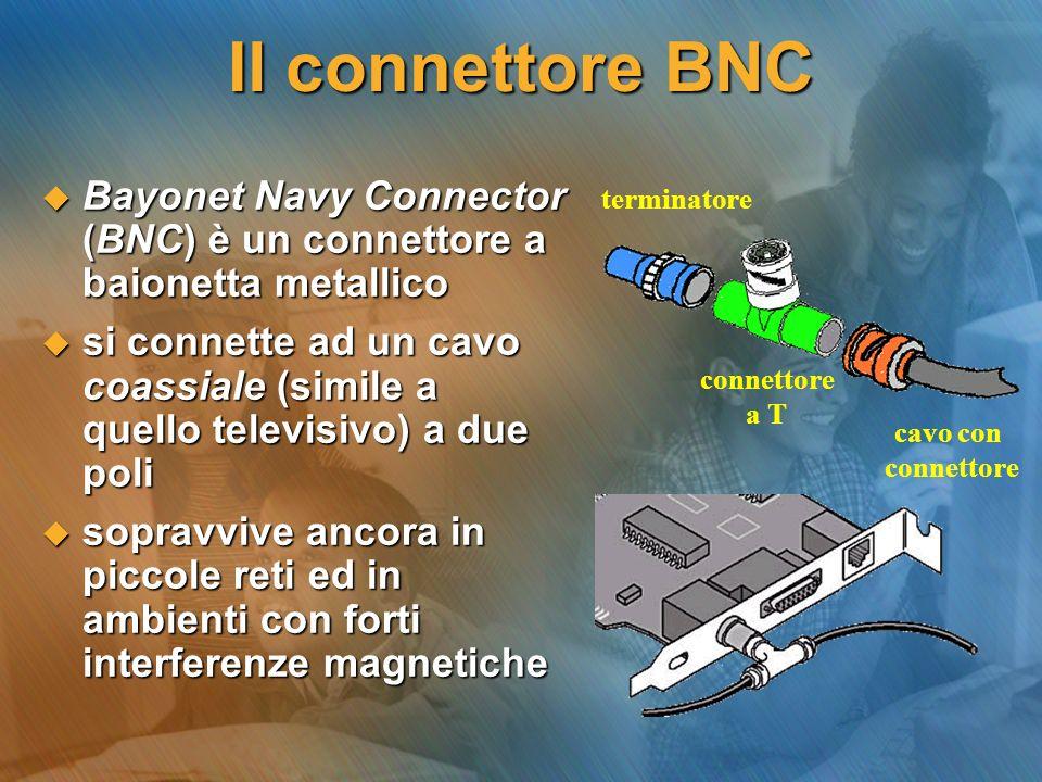 Il connettore BNC Bayonet Navy Connector (BNC) è un connettore a baionetta metallico.