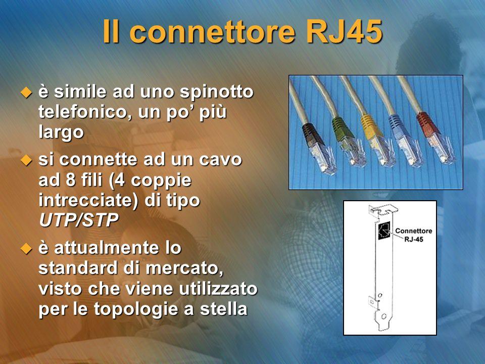 Il connettore RJ45 è simile ad uno spinotto telefonico, un po' più largo. si connette ad un cavo ad 8 fili (4 coppie intrecciate) di tipo UTP/STP.