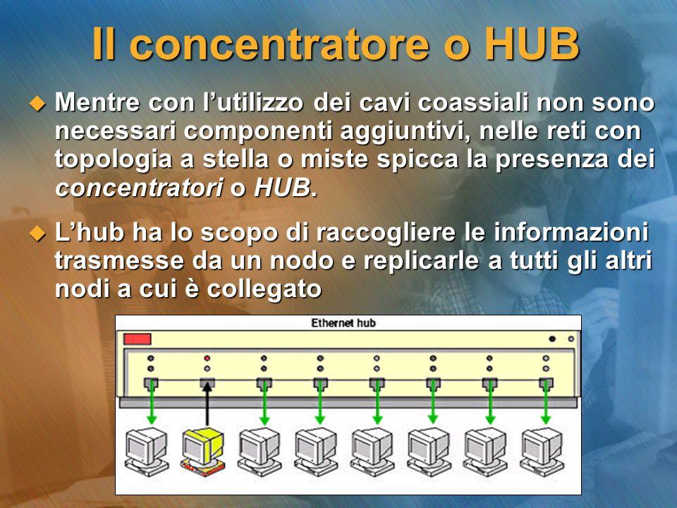 Il concentratore o HUB