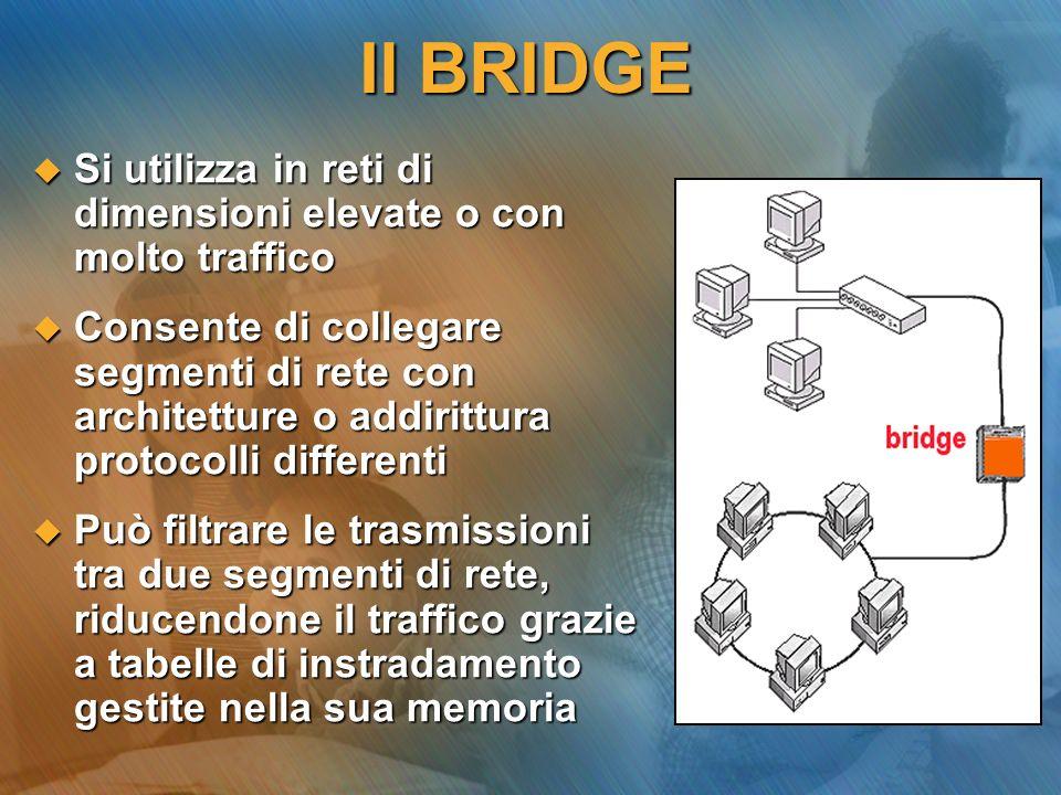 Il BRIDGE Si utilizza in reti di dimensioni elevate o con molto traffico.