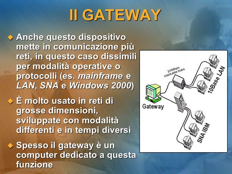 Il GATEWAY