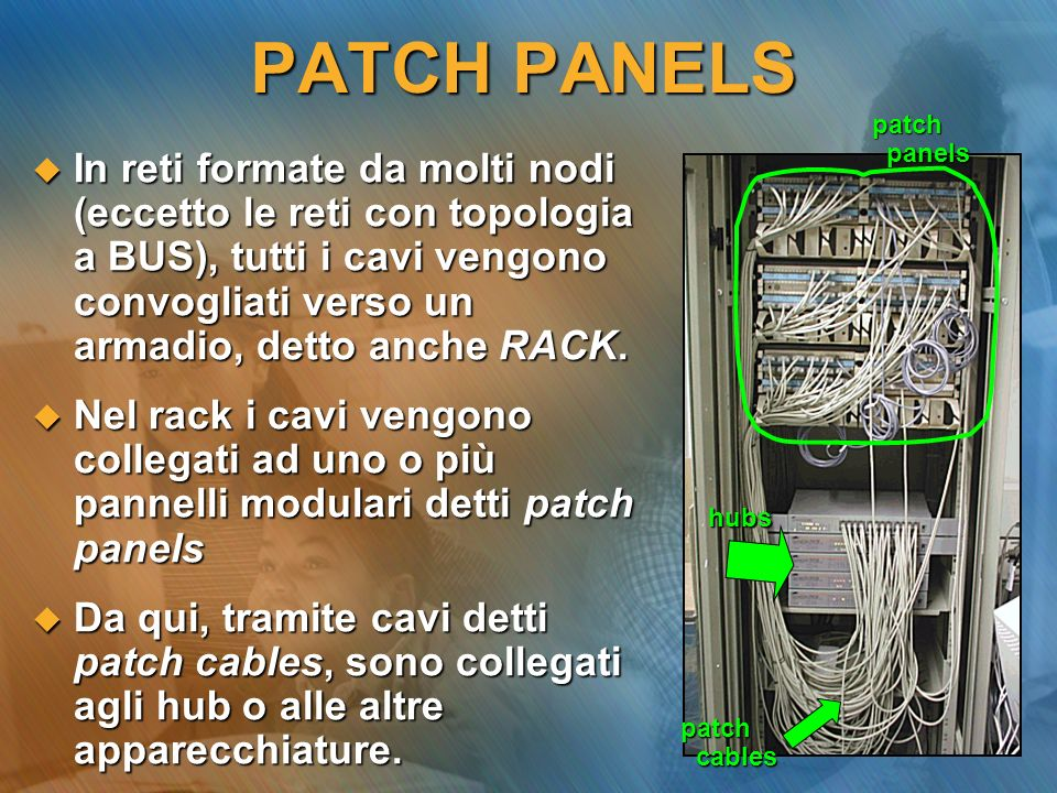 PATCH PANELS patch panels. hubs.