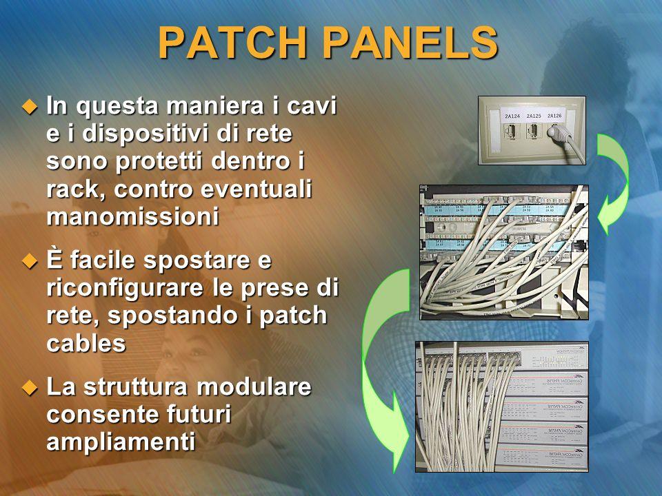 PATCH PANELS In questa maniera i cavi e i dispositivi di rete sono protetti dentro i rack, contro eventuali manomissioni.