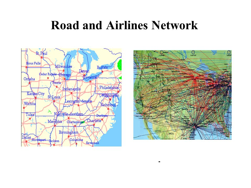 Road and Airlines Network
