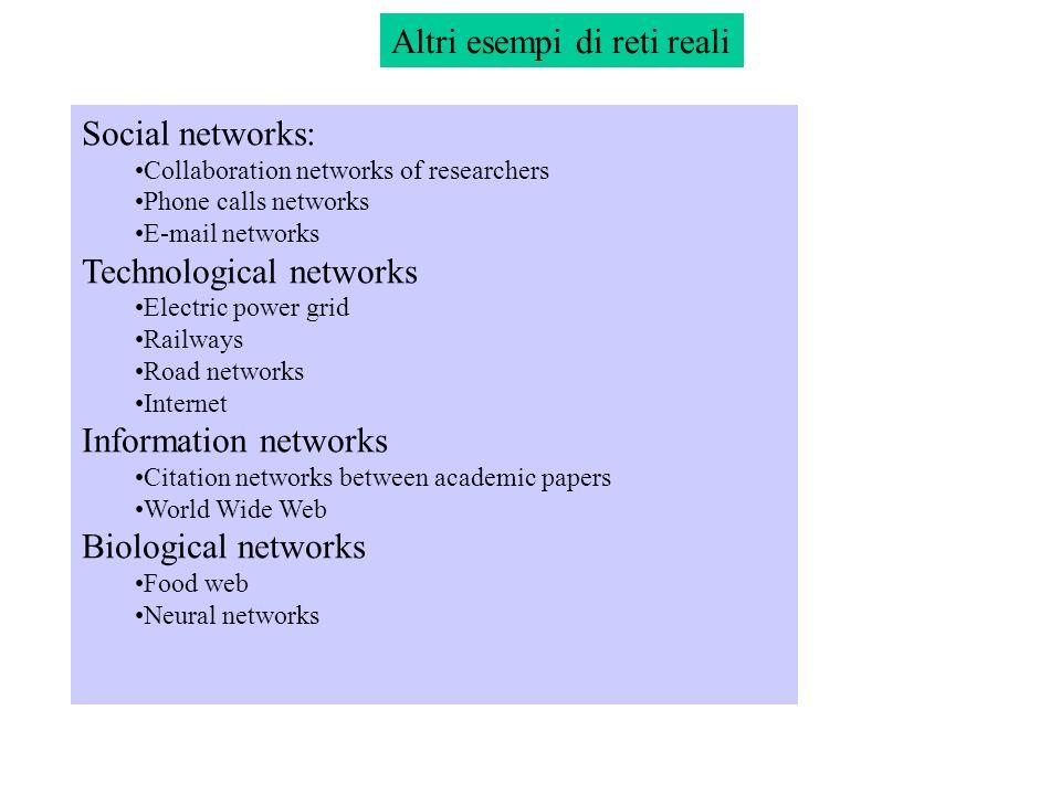 Altri esempi di reti reali