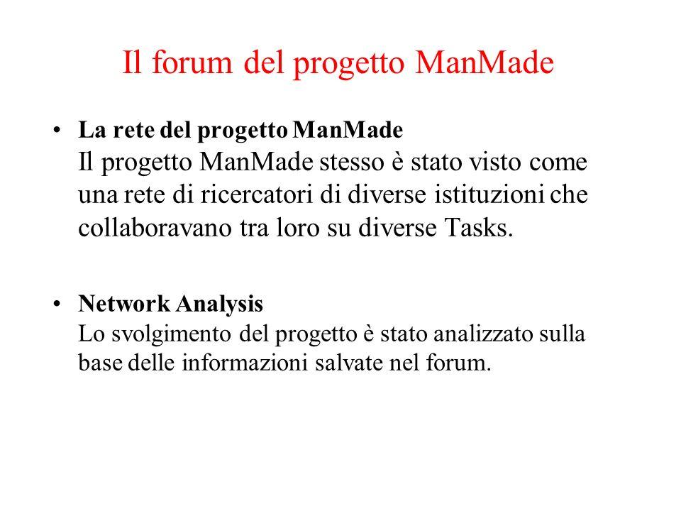 Il forum del progetto ManMade