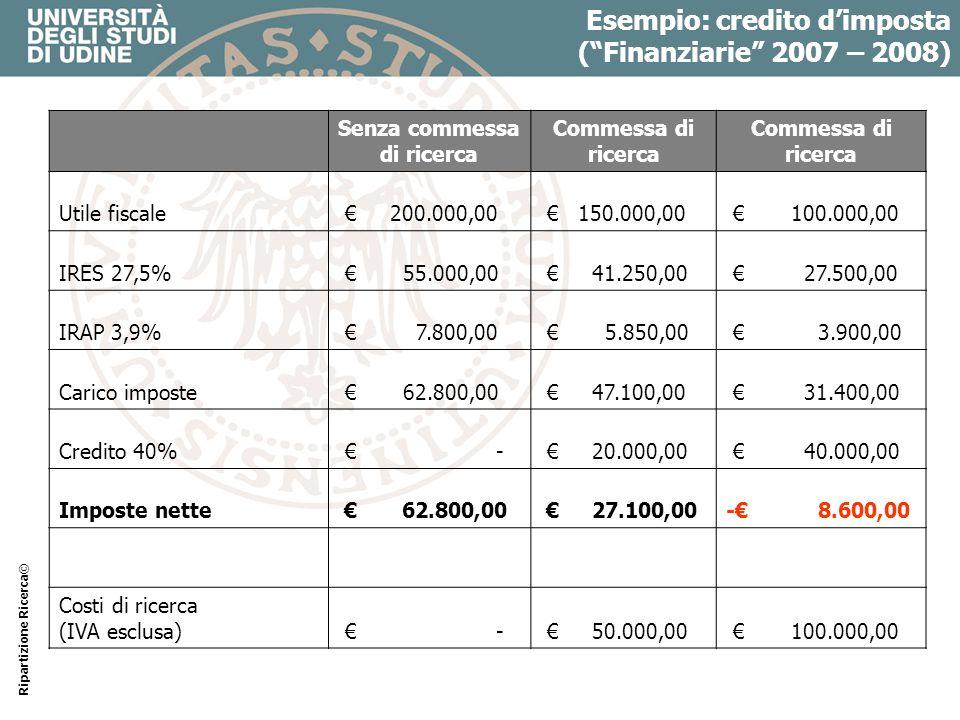 Esempio: credito d'imposta ( Finanziarie 2007 – 2008)
