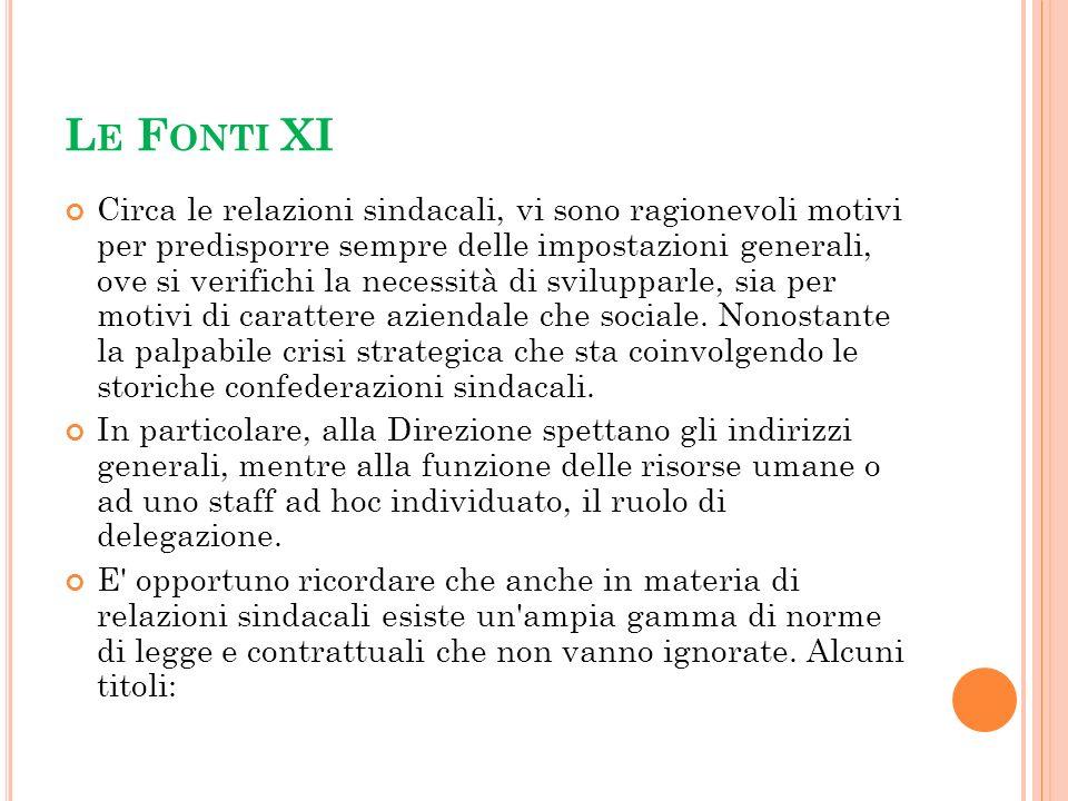 Le Fonti XI