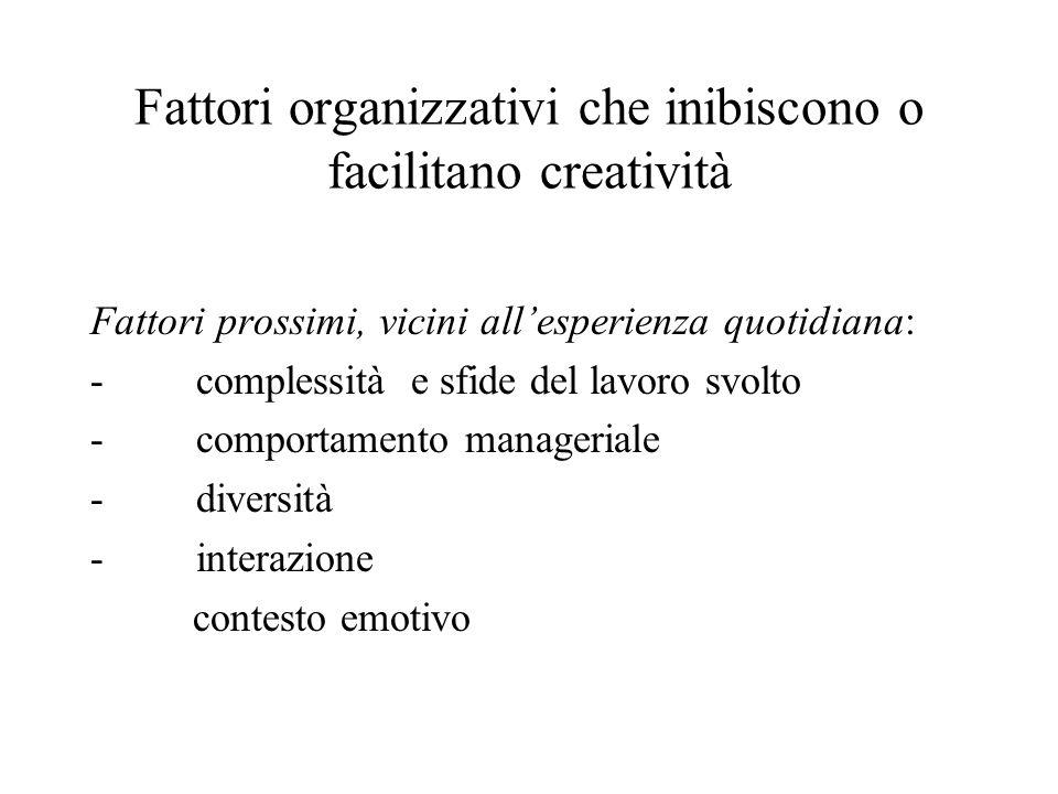 Fattori organizzativi che inibiscono o facilitano creatività