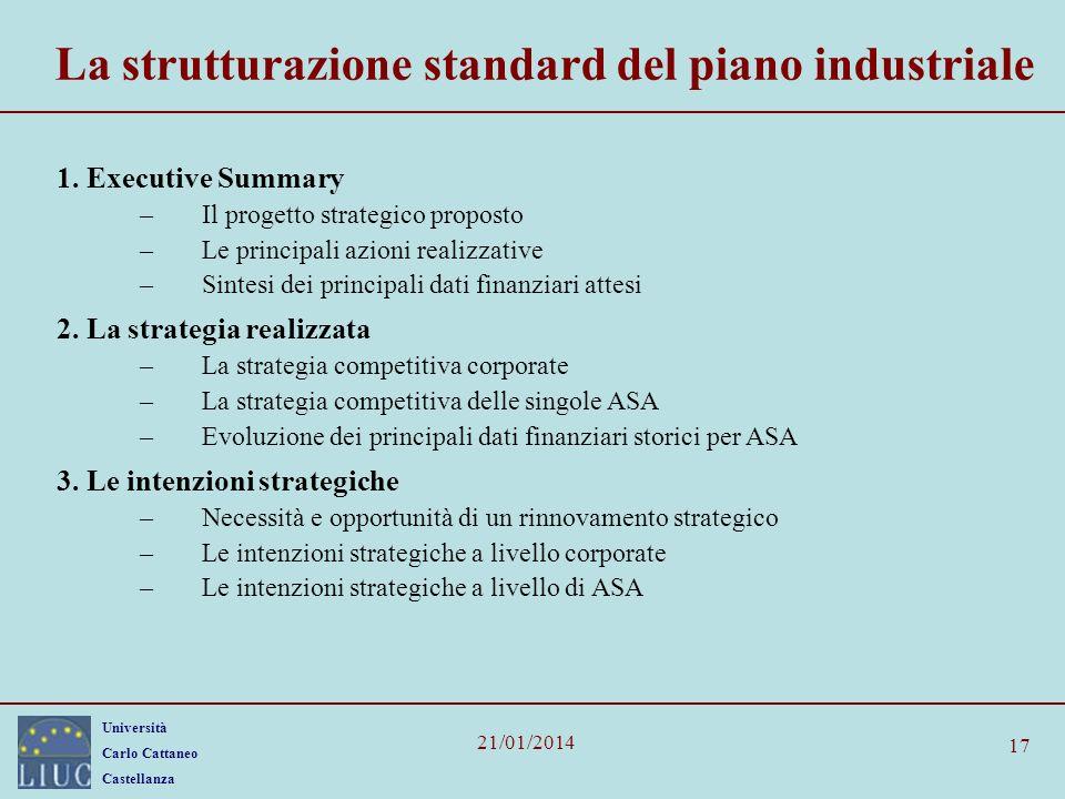 La strutturazione standard del piano industriale