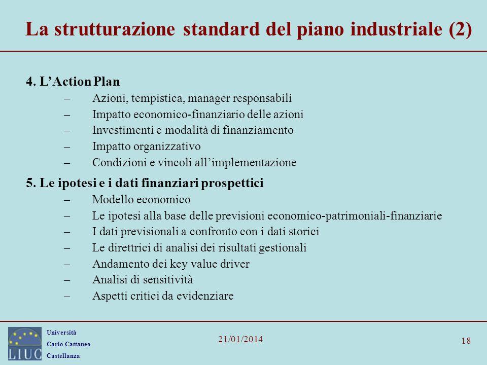 La strutturazione standard del piano industriale (2)