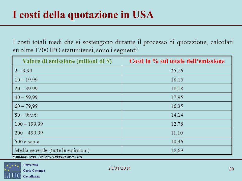 I costi della quotazione in USA