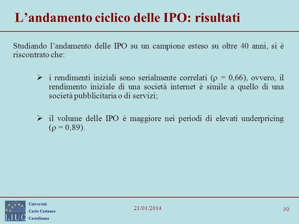 L'andamento ciclico delle IPO: risultati