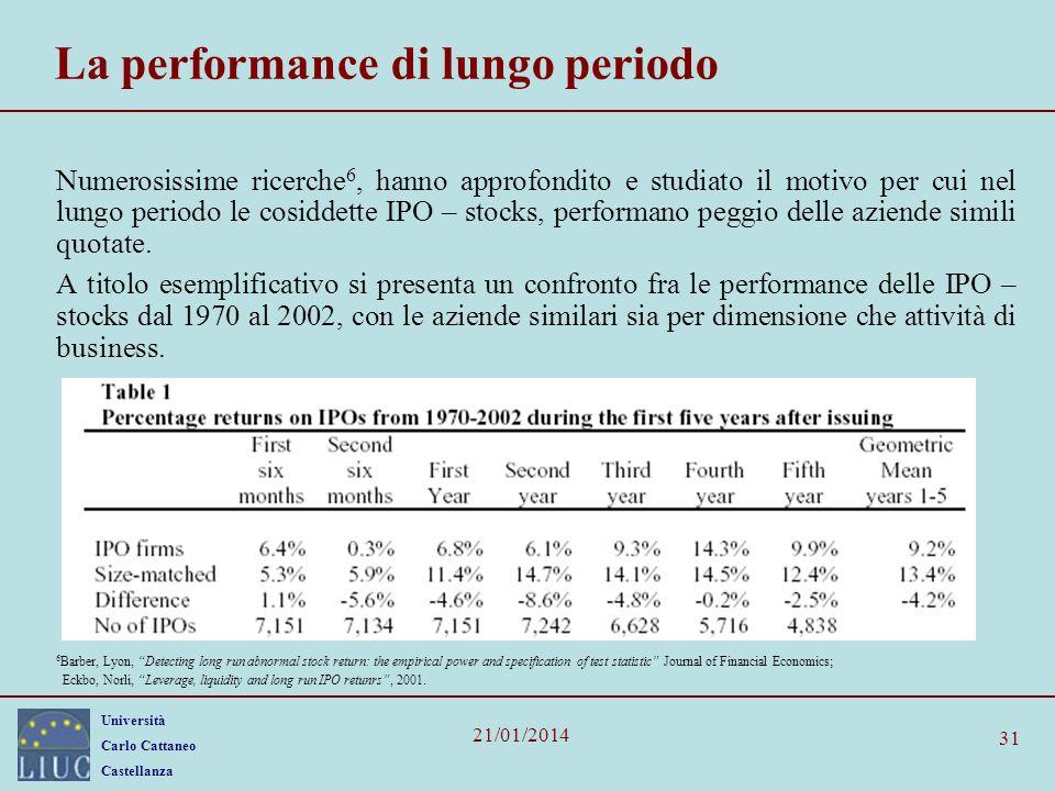 La performance di lungo periodo