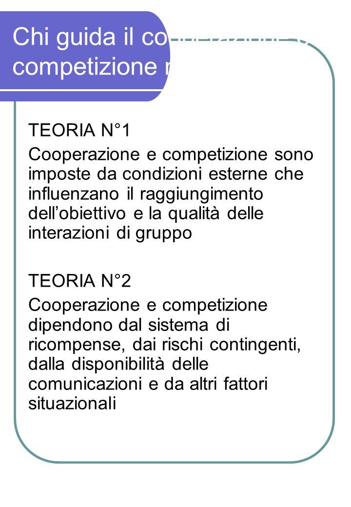 Chi guida il cooperazione e competizione nei gruppi