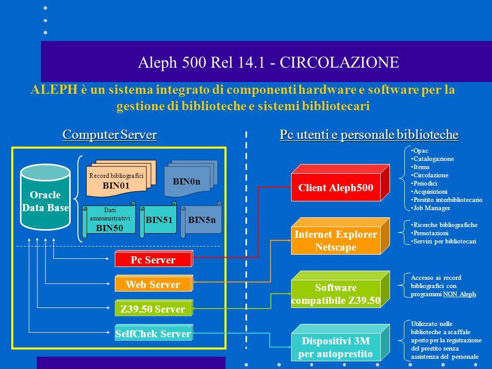 Aleph 500 Rel 14.1 - CIRCOLAZIONE