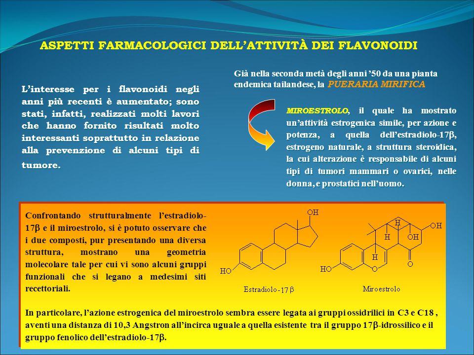 ASPETTI FARMACOLOGICI DELL'ATTIVITÀ DEI FLAVONOIDI