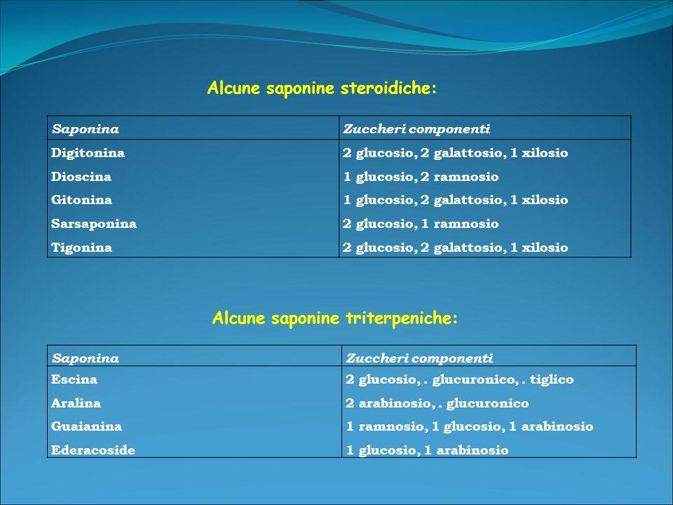 Alcune saponine steroidiche: