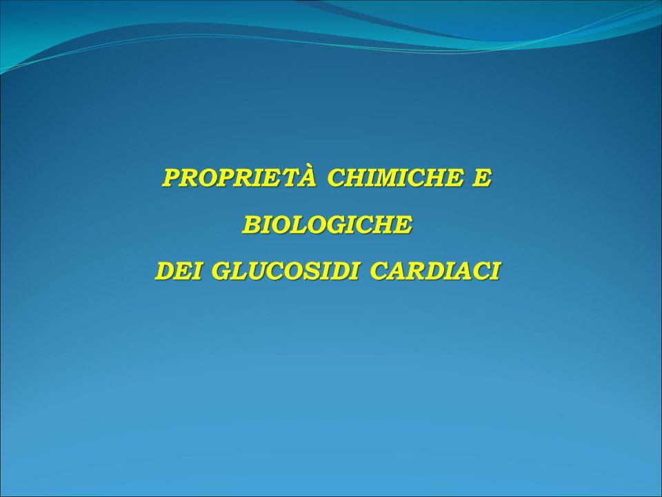 PROPRIETÀ CHIMICHE E BIOLOGICHE DEI GLUCOSIDI CARDIACI