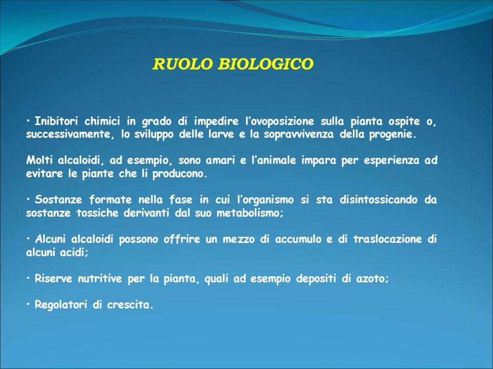 RUOLO BIOLOGICO