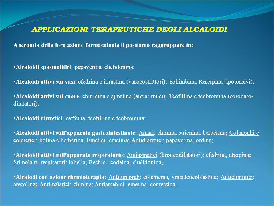 APPLICAZIONI TERAPEUTICHE DEGLI ALCALOIDI