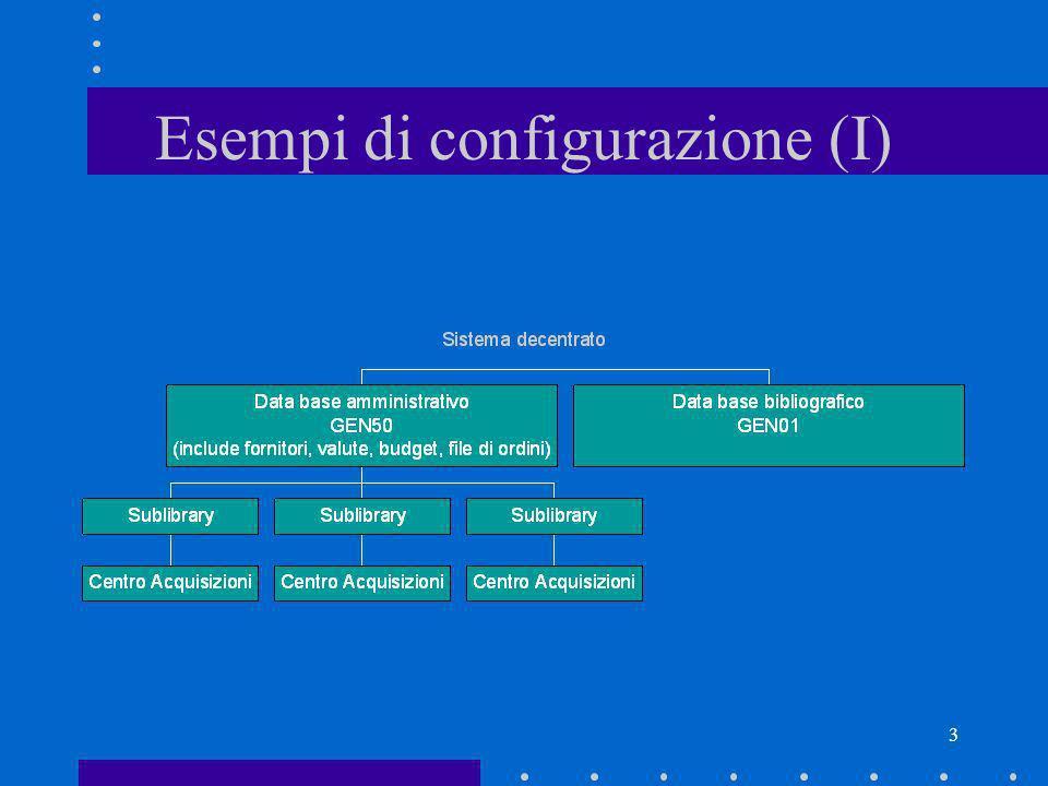 Esempi di configurazione (I)