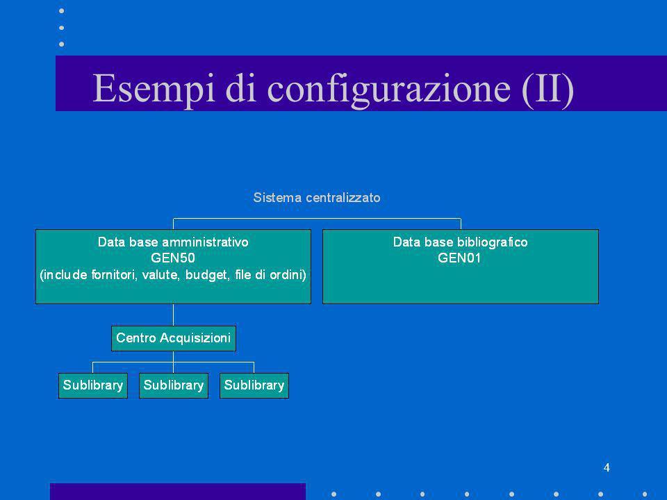 Esempi di configurazione (II)