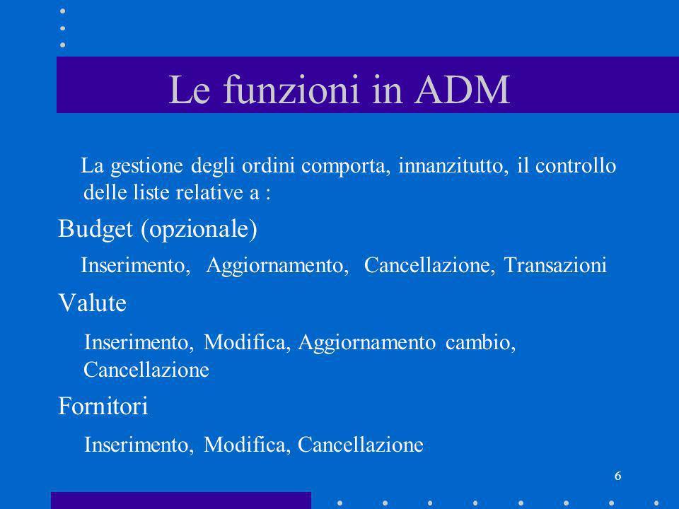 Le funzioni in ADM La gestione degli ordini comporta, innanzitutto, il controllo delle liste relative a :