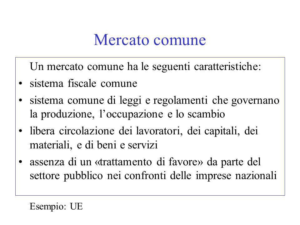 Mercato comune Un mercato comune ha le seguenti caratteristiche: