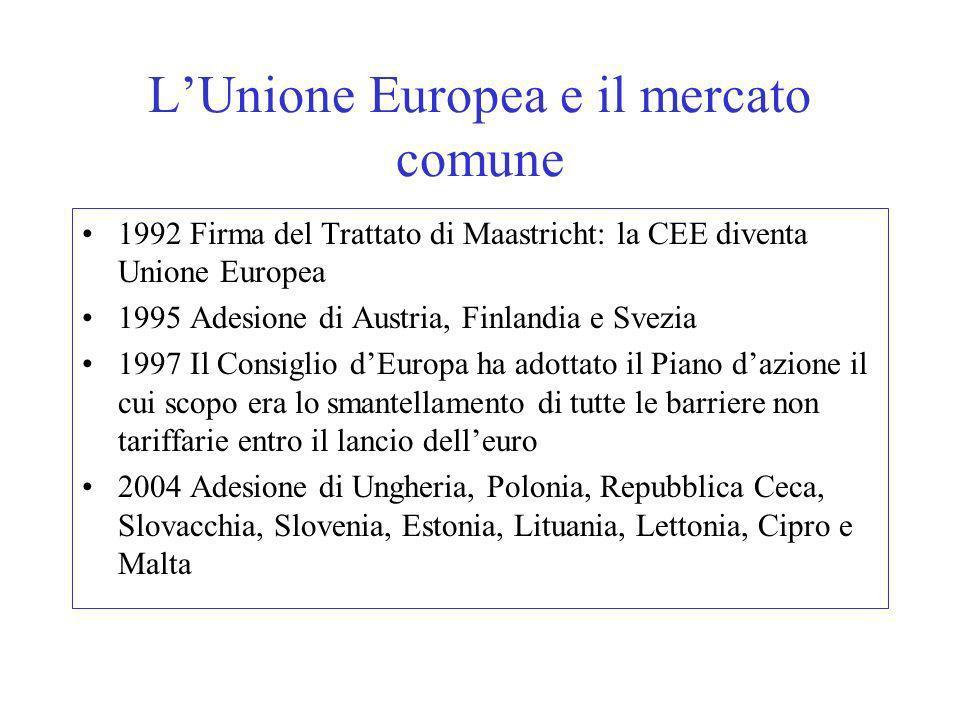 L'Unione Europea e il mercato comune