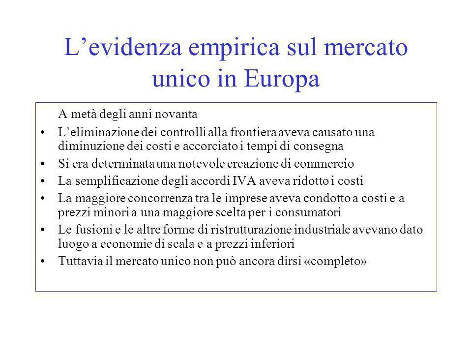 L'evidenza empirica sul mercato unico in Europa