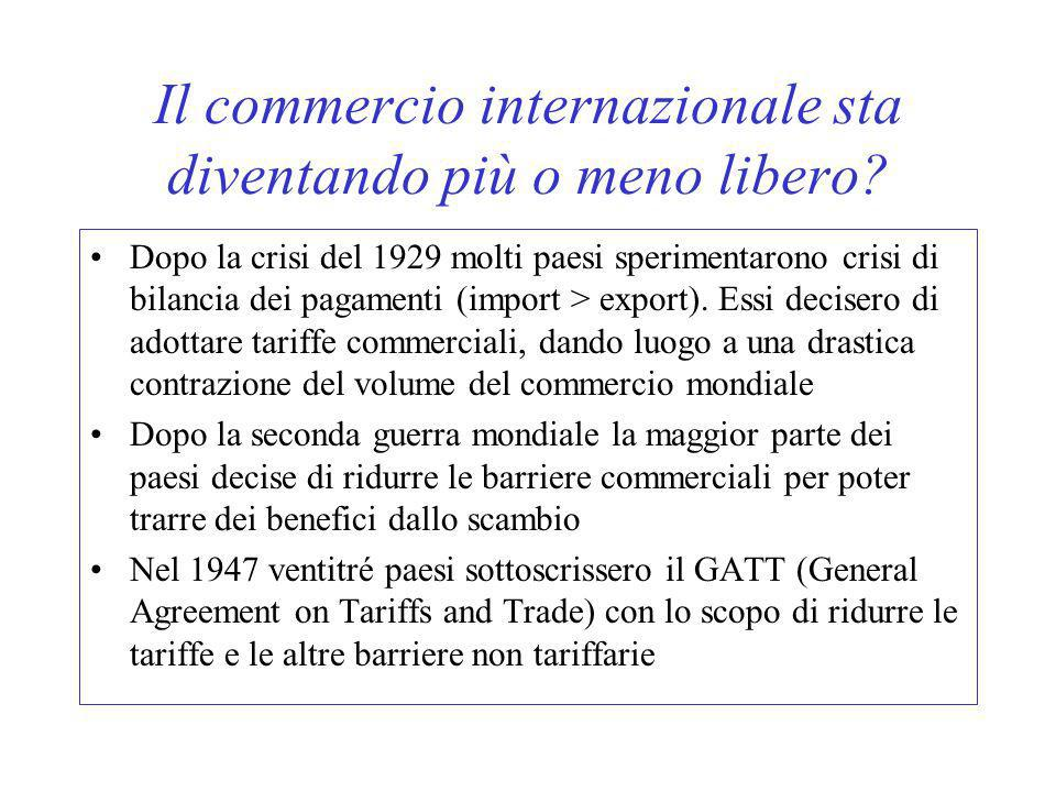 Il commercio internazionale sta diventando più o meno libero