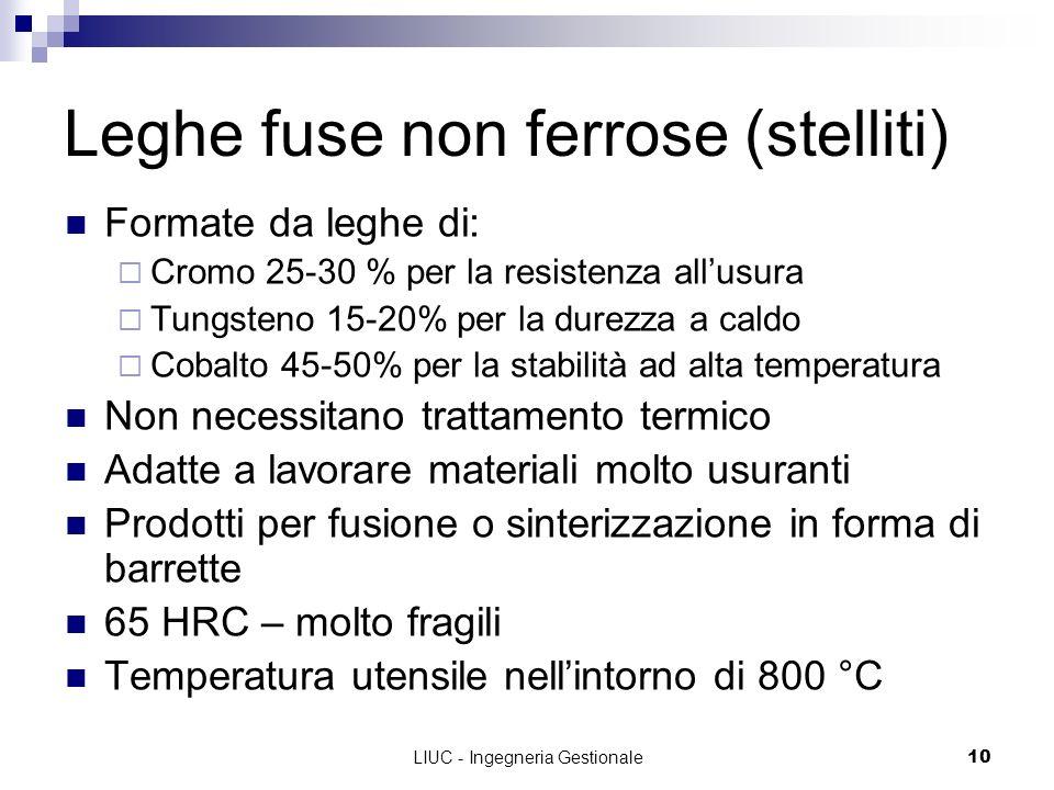 Leghe fuse non ferrose (stelliti)