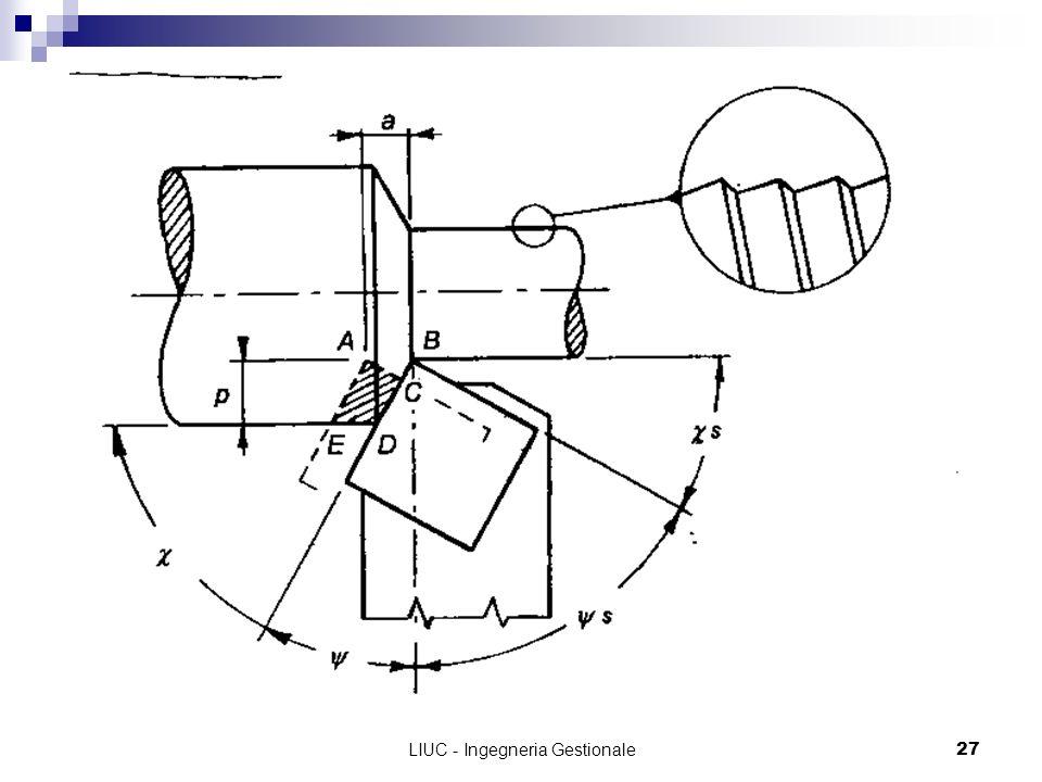 LIUC - Ingegneria Gestionale