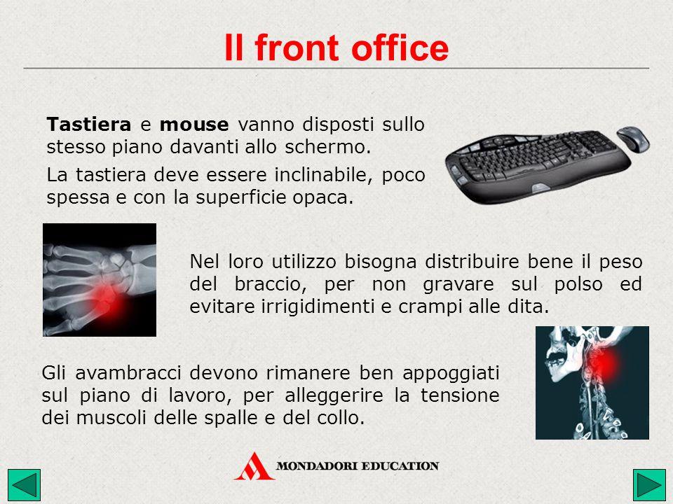 Il front office Tastiera e mouse vanno disposti sullo stesso piano davanti allo schermo.