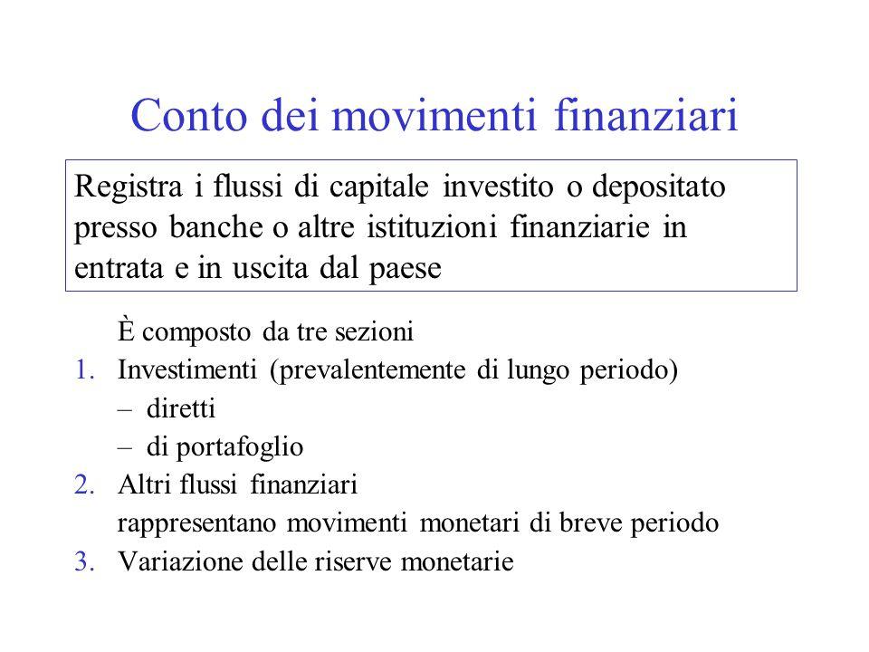 Conto dei movimenti finanziari