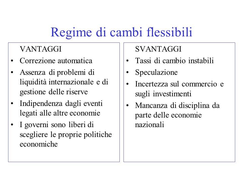 Regime di cambi flessibili