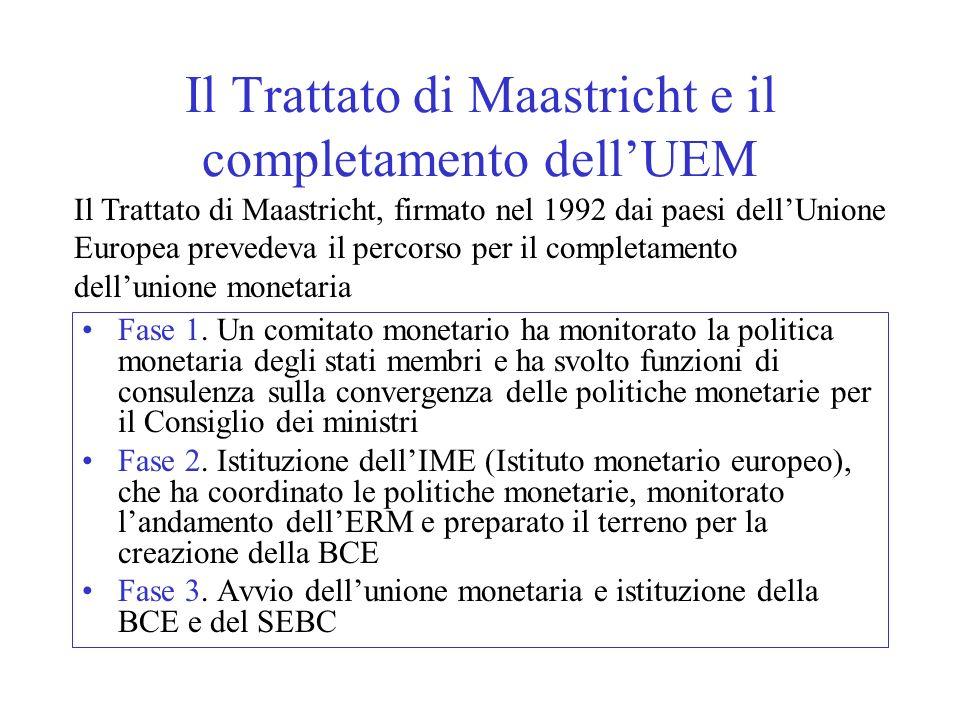 Il Trattato di Maastricht e il completamento dell'UEM