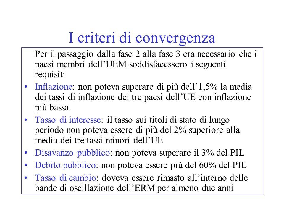 I criteri di convergenza