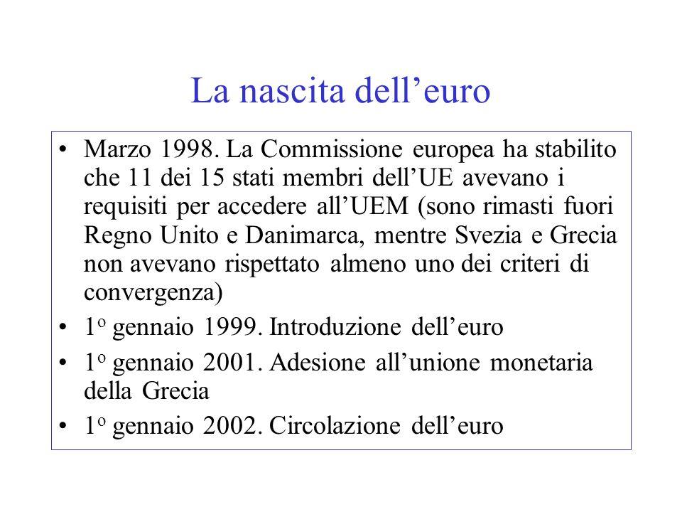 La nascita dell'euro