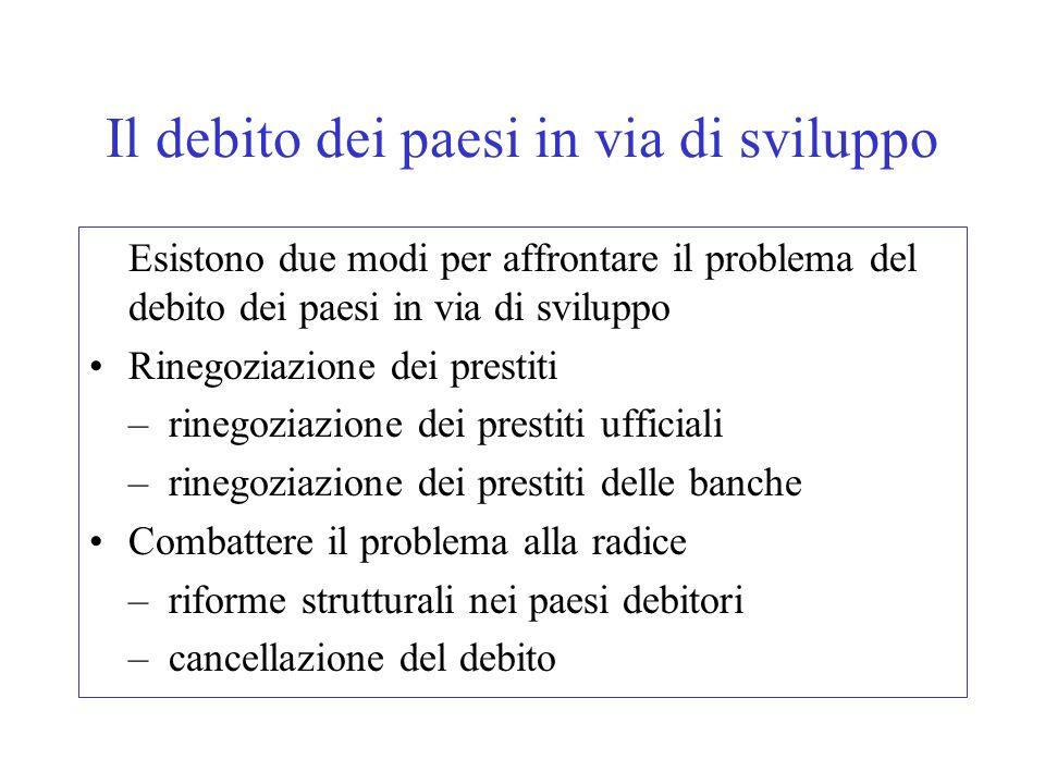 Il debito dei paesi in via di sviluppo