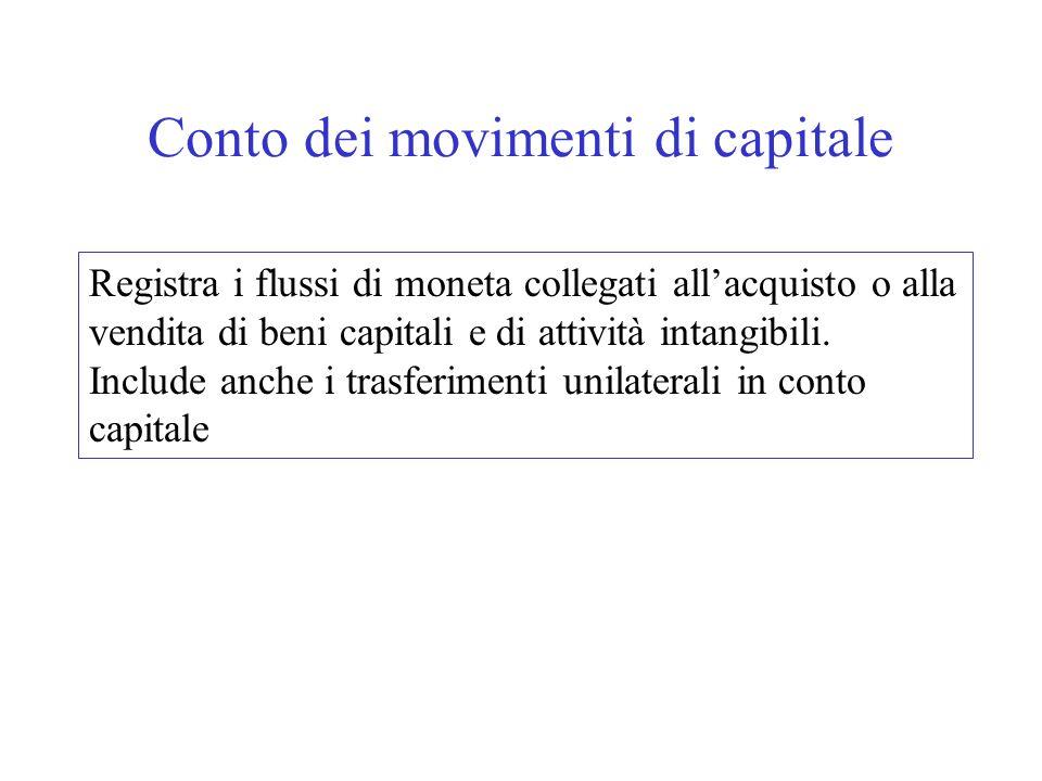 Conto dei movimenti di capitale