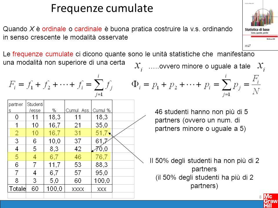 Frequenze cumulate Quando X è ordinale o cardinale è buona pratica costruire la v.s. ordinando. in senso crescente le modalità osservate.