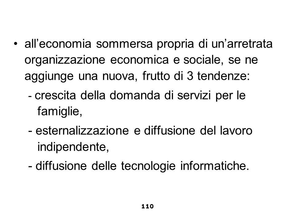 - esternalizzazione e diffusione del lavoro indipendente,