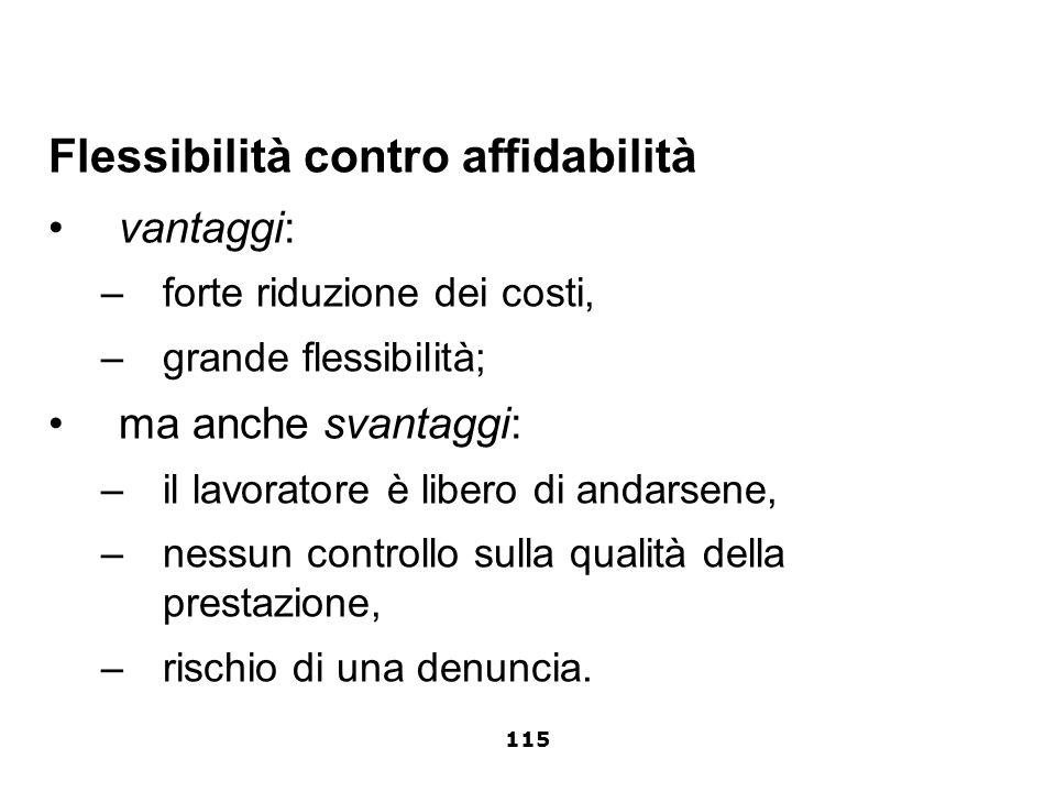 Flessibilità contro affidabilità