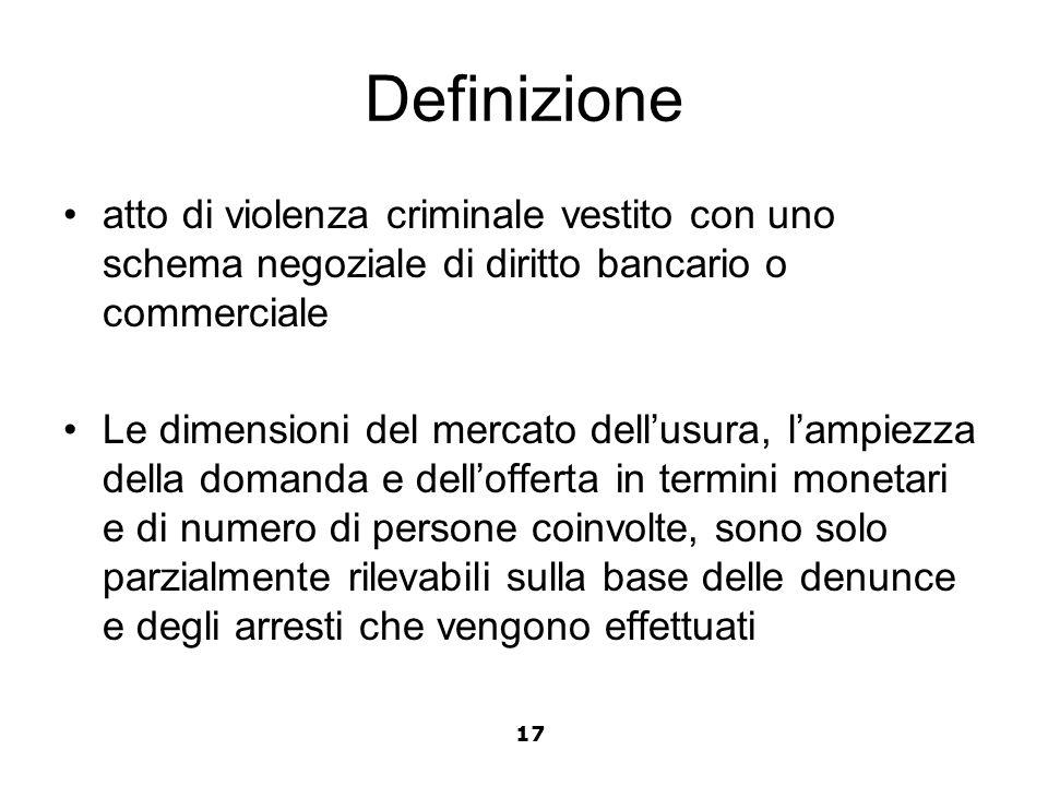 Definizione atto di violenza criminale vestito con uno schema negoziale di diritto bancario o commerciale.