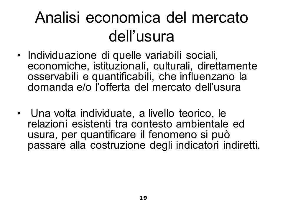Analisi economica del mercato dell'usura