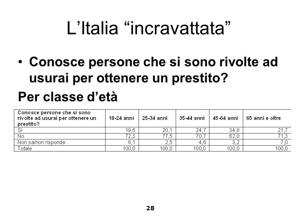 L'Italia incravattata